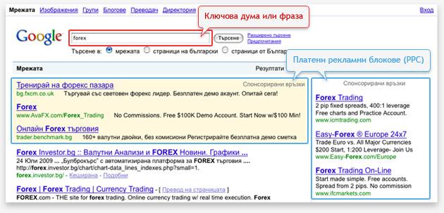 Радио новини форекс онлайнi открытие торгов форекс 4 января